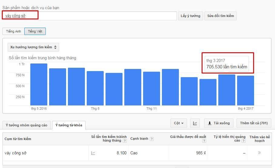 Công ty quảng cáo Google Adwords tại Tphcm