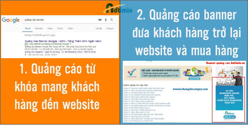 quảng cáo google tphcm