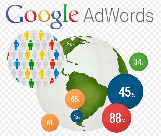 Dịch vụ quảng cáo google adwords tại quận 4 uy tín