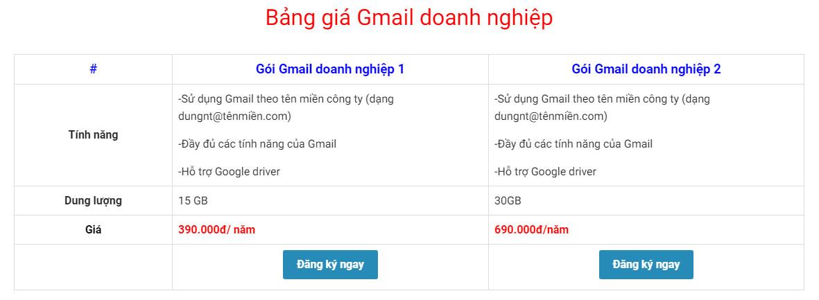 Bảng giá gmail doanh nghiệp